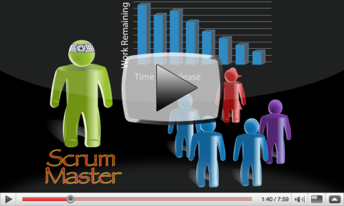 Learn SCRUM Video in HD